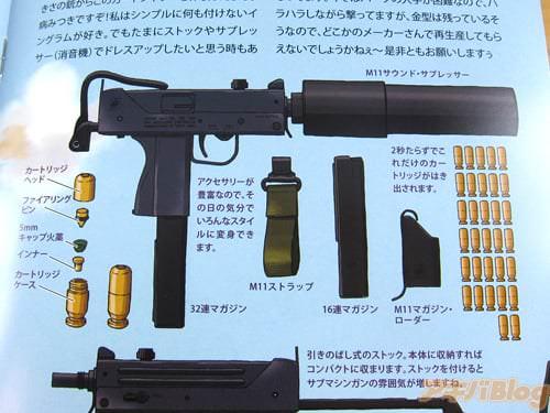 「1981年にMGCから発売されたモデルガン。実銃メーカーから図面の提供を受けて作り上げた意欲作。秒間24発という驚異のブローバックサイクルを最大の売りとし、アクセサリーパーツも豊富でヒット作となりました」