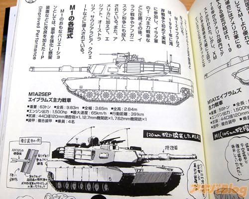 第二次世界大戦後のアメリカ軍の戦車 M1A2SEP エイブラムズ主力戦車