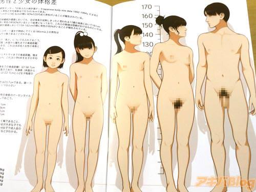 【画像】エ□過ぎ!少女の全裸など身体を分析した本が発売
