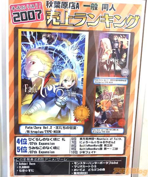 2007年とら秋葉原店A一般同人誌ランキングの1位はNitroplus/TYPE-MOONの「Fate/Zero Vol.2 -王たちの狂宴-」