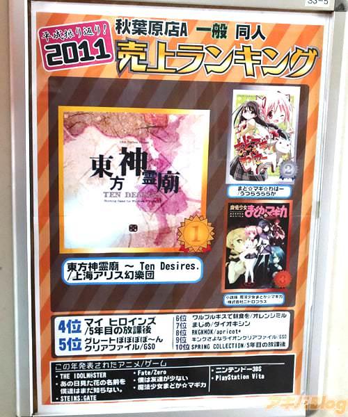 2011年とら秋葉原店A一般同人誌ランキングの1位はサークル上海アリス幻樂団の「東方神霊廟 〜 Ten Desires.」