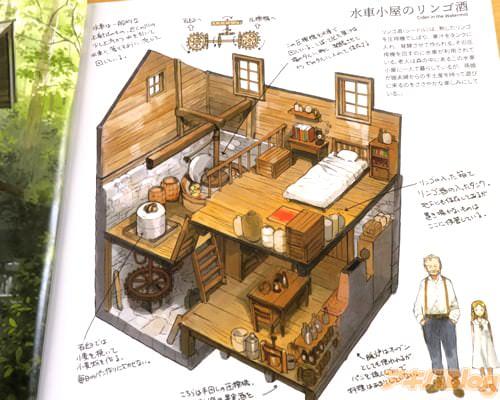 「老人はこの水車小屋に一人で暮らしている」